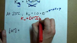 What is Kw (The Ion Product Constant of Water)