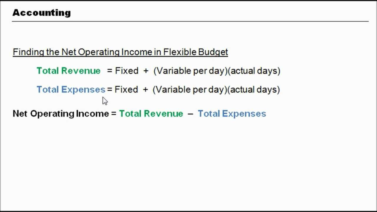 Image Result For Accounting Flexible Budget