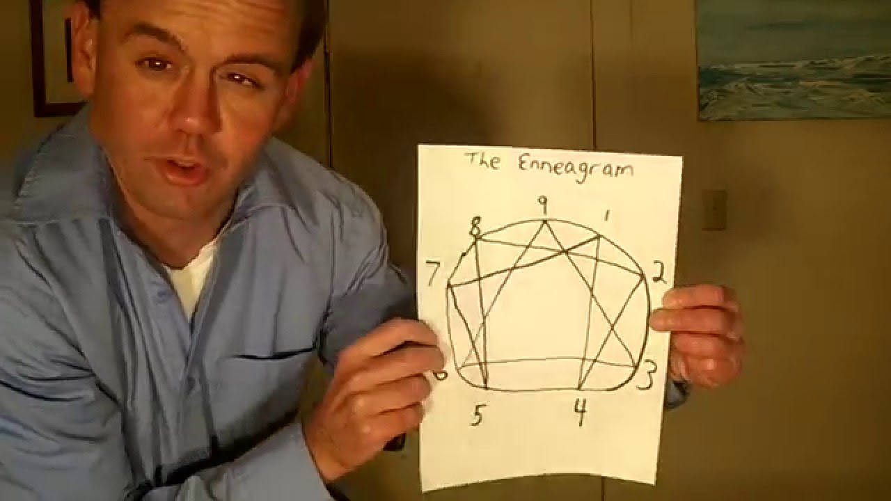 The Enneagram Personality Types - The Basics, With Examples