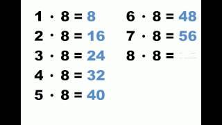 таблица умножения 8 www.kids-eshop.com как выучить таблицу умножения.