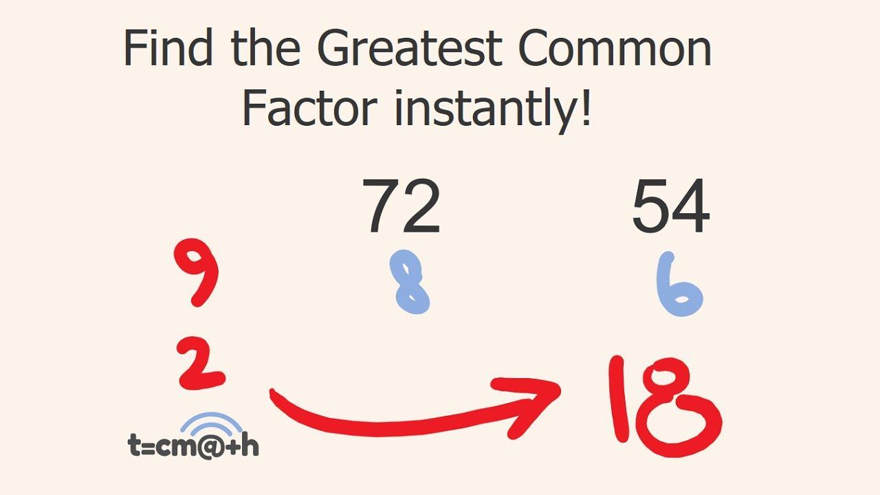 Greatestmon Factor Gcf Fast Method To Find