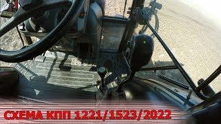 Sxema PPC boshqarish uchun Qanday MTZ 1221/1523/2022 tishli