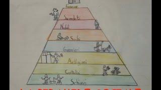 La piramide sociale egizia