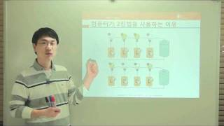 제1장  C 언어를 배우기 전에 알아야 할 것들 (1)