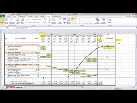 Cara Membuat Time Schedule Kurva S dengan Microsoft Excel (Mahir