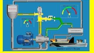 Схема работы гидродровокола с  НШ 32-10