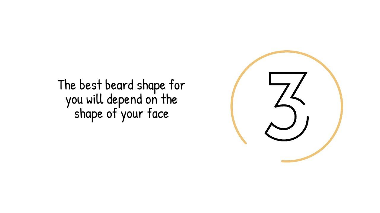 BEARD LINE UPS | Fade Artist Barber Salon
