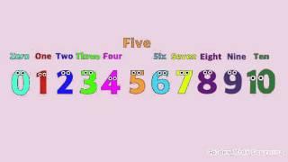 ゴールデンキッズラーンニングより英語で数字を10から0まで反対に数える...