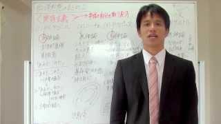 高校倫理83 西洋の思想2 医学部合格者が教える受験勉強法→ http://ww...