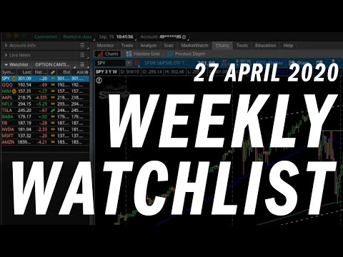 options-trading-weekly-watchlist-|-stock-analysis-|-27-april-2020