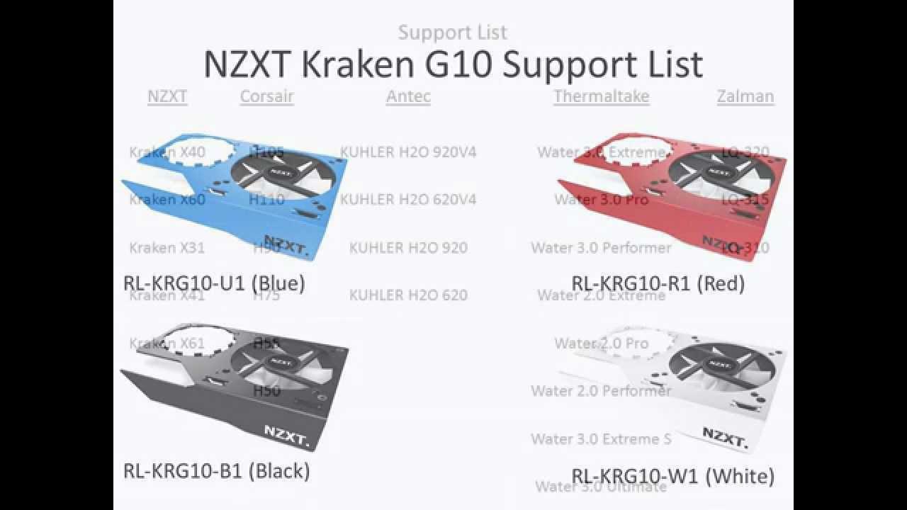 Kraken Support