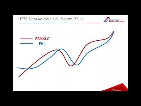 Understanding KLCI Futures