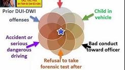 Penalties for DUI | DUI Penalties | Consequences of a DUI | DWI penalties  - Part 2