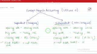 foreign branch lecture 01