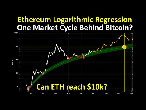 Ethereum Logarithmic Regression: One market cycle behind Bitcoin?