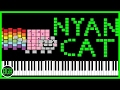 Impossible Remix - Nyan Cat video