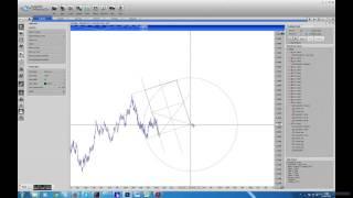 EURUSD One year of geometries