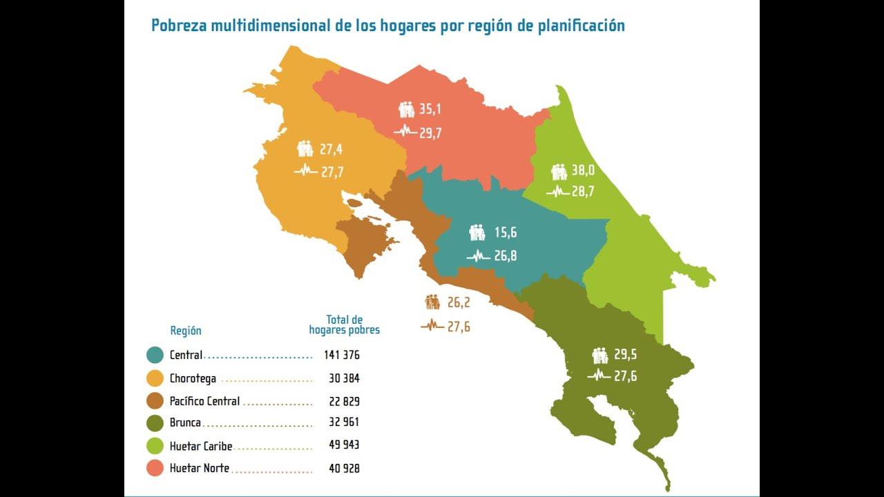 ¿Qué Es El Indice De Pobreza Multidimensional?