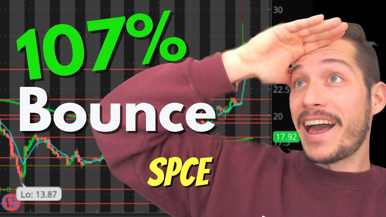 Download SPCE, ANVS, CREX, CLPS Top Gainers (LIVE Day Trading) & Virgin Galactic Human Space Flight