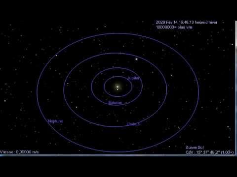 De Jupiter à Neptune quatre mondes différents
