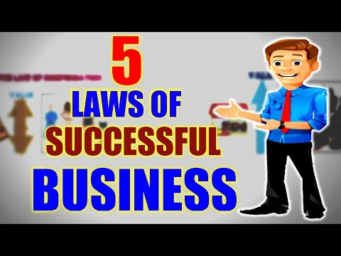 5 LAWS OF SUCCESSFUL BUSINESS (HINDI) | THE ART OF BUSINESS| MOTIVATIONAL