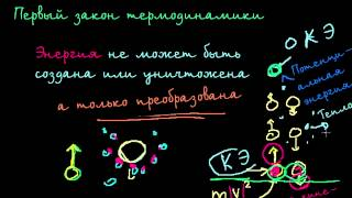 Первый закон термодинамики. Внутренняя энергия(First law of thermodynamics / internal energy., 2014-10-30T10:15:49.000Z)