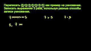 Умножение целых чисел (часть 1)