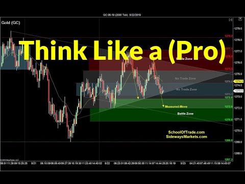 Think Like A Pro Trader | Crude Oil, Emini, Nasdaq, Gold, Euro
