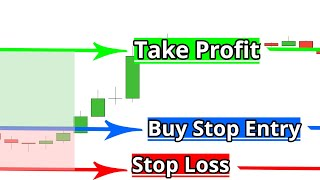 BEGINNERS Guide To The BUY STOP TRADE! (if you want to win more trades, use this...)