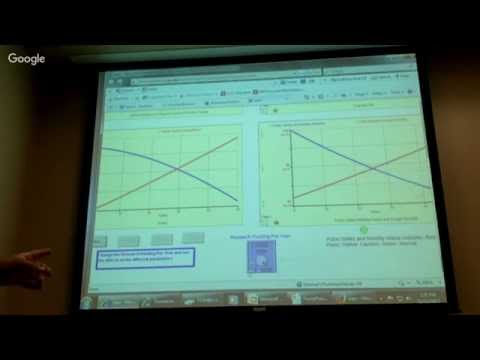 System Dynamics in Civil Engineering