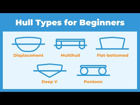 Boat Hull Types Explained for Beginners (with 11 Examples of Different Styles)