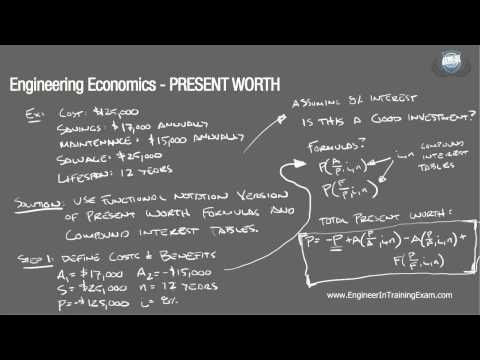 Present Worth - Fundamentals Of Engineering Economics