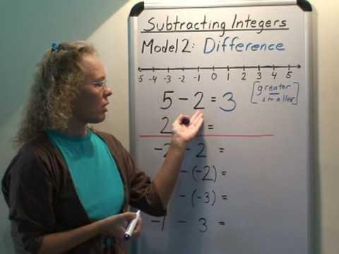 How to teach integers