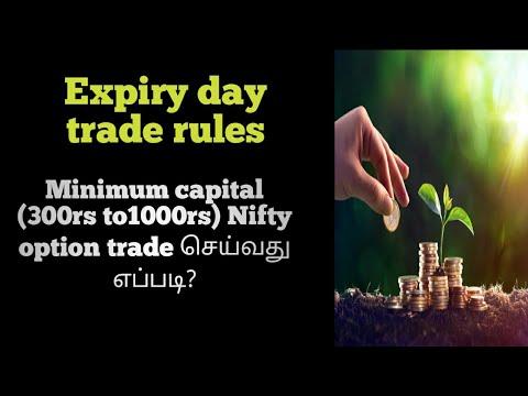 Minimum amount needed to trade options