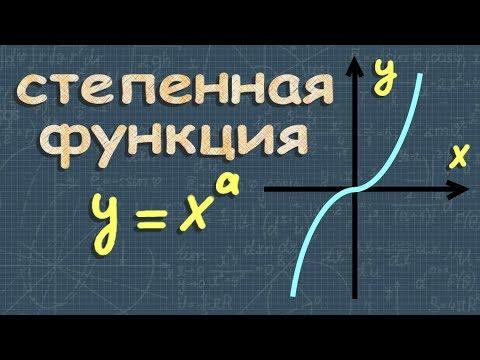 Видеоурок 10 класс алгебра алимов
