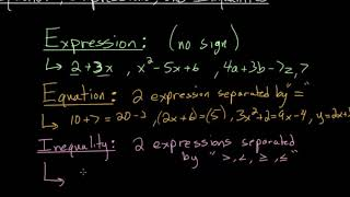 Equations, Expressions, and Inequalities