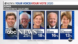 2020 Iowa caucuses: Partial numbers released | ABC News