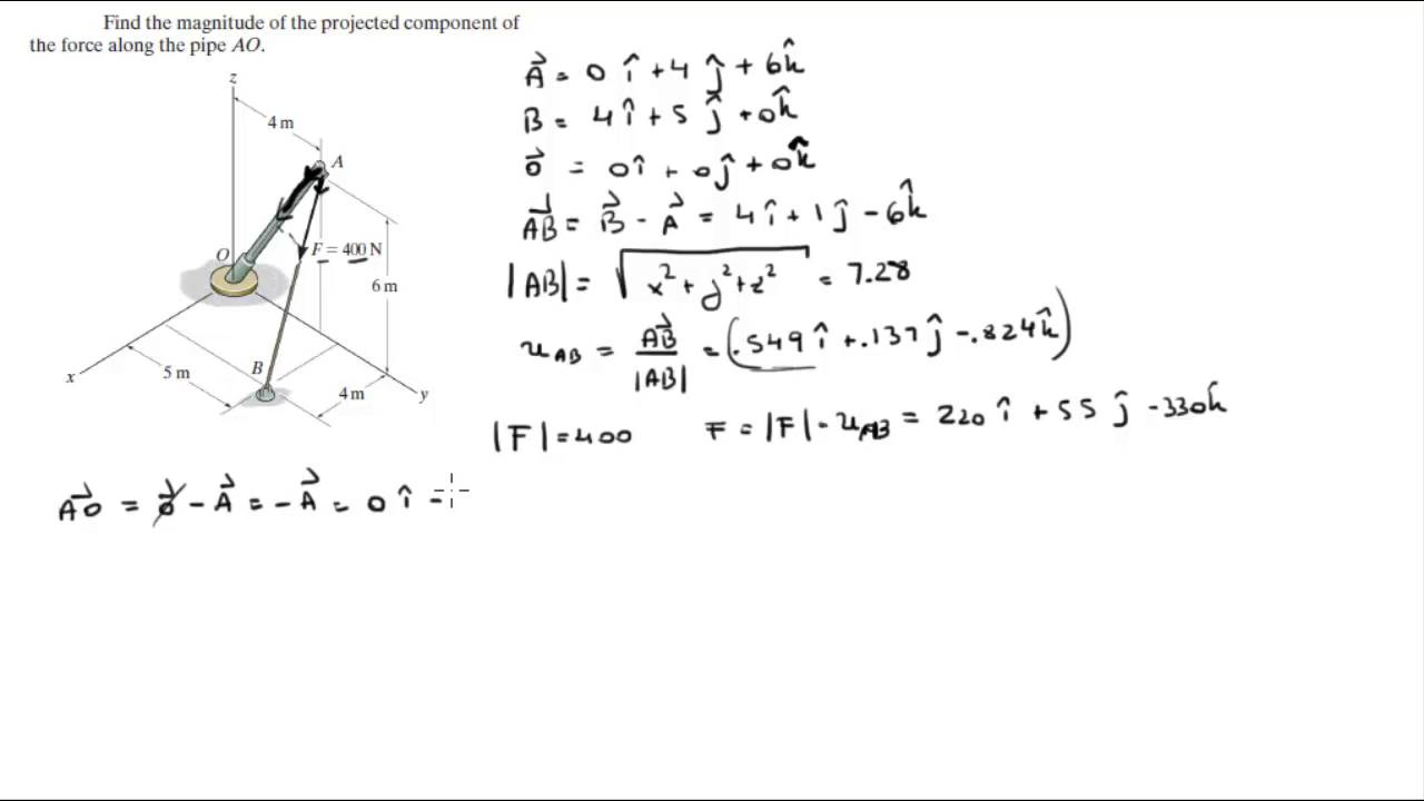 Find The Magnitude Of The Projected Component Of The Force