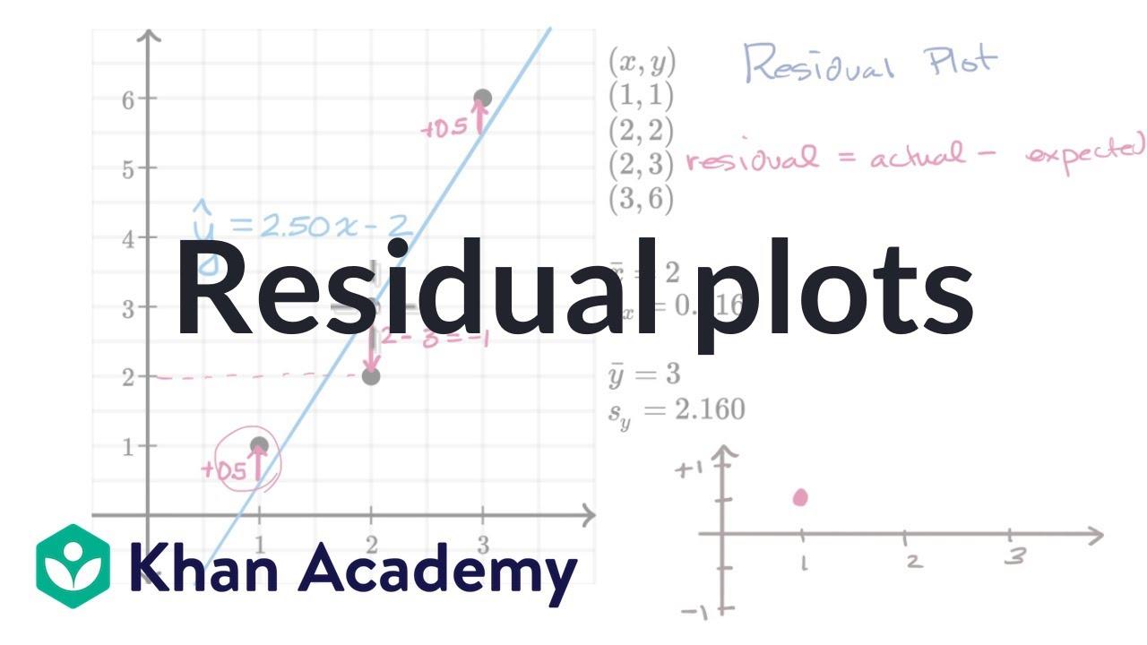 plot diagram labeled [ 1280 x 720 Pixel ]