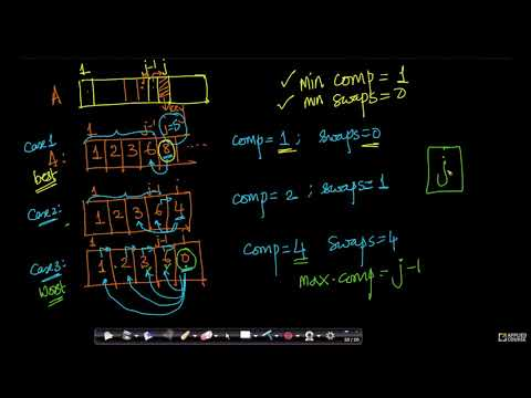 Space and time analysis of Insertion Sorting-2 | Analyzing an algorithm |Data Structure & Algorithms
