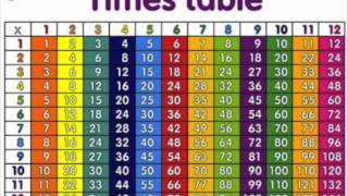 7x tables