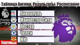 Чемпионат Англии по футболу АПЛ Результаты 30 тура расписание таблица бомбардиры