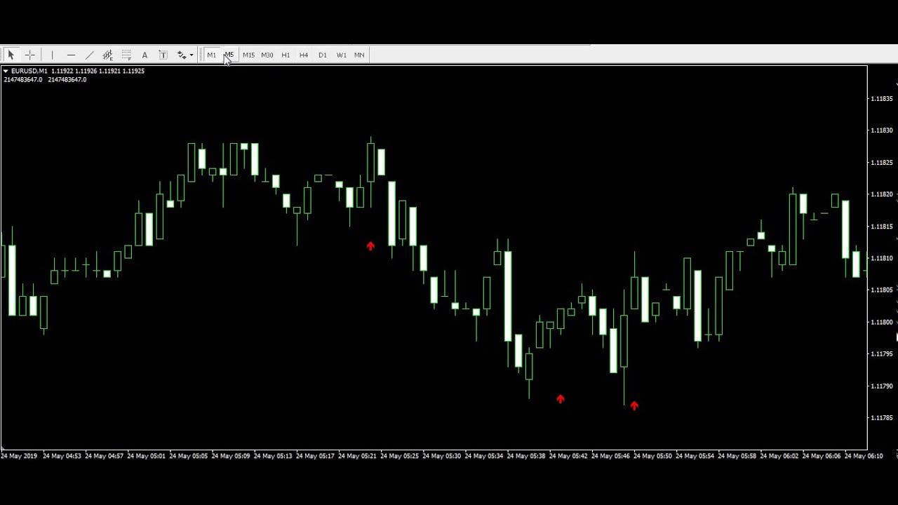binary options indicator alfa proft