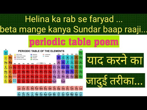 Memorize periodic table in few minutes hindi by dreams unlimited memorize periodic table in few minutes hindi by dreams unlimited urtaz