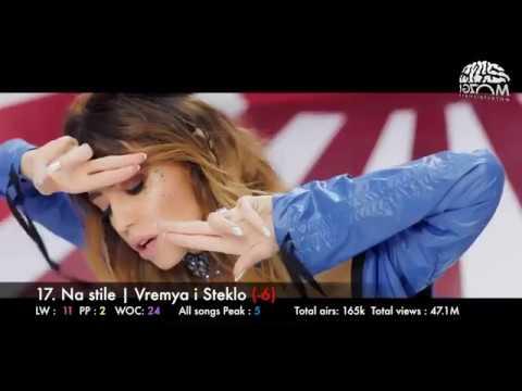 Top Russian Songs TOP 20 July 24 - July 30 2017 : Поколение, I Got Love, УВЛИУВТ