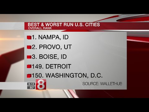 Study lists best and worst-run cities in America