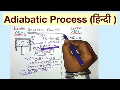 Adiabatic Process(हिन्दी )