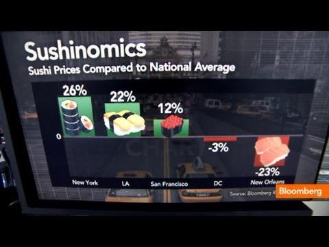 Sushinomics: Which City Pays the Most for...