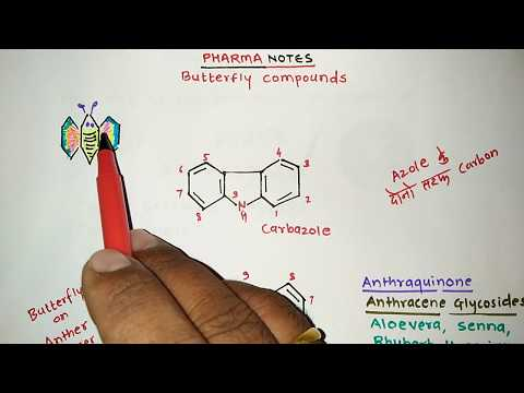 BASIC TRICYCLIC STRUCTURES WITH TRICKS | MEDICINAL CHEMISTRY | GPAT | NIPER  | DI | RRB | ESIC