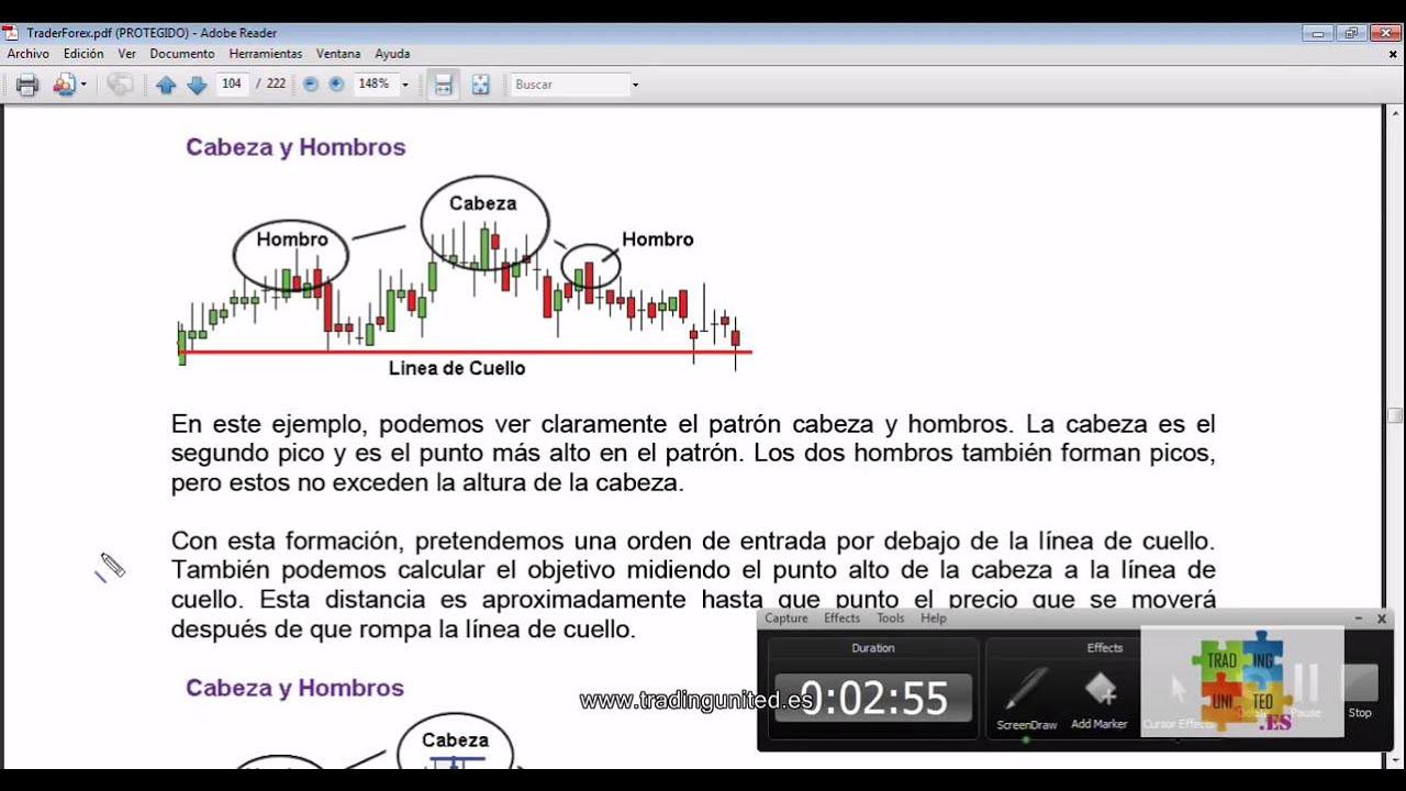 Видео обучени на форекс онлайн open demo account forex